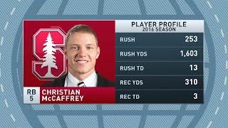 Gottlieb: Christian McCaffrey skipping Sun Bowl