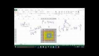 What is Gann square of nine principle ?