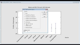 Statgraphics Webinar: Analysis of Variance