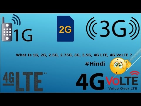 Xxx Mp4 What Is 1G 2G 3G 4G Generations Must Watch Jio 4G VoLTE Explanation Hindi 3gp Sex