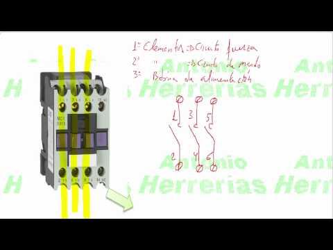 Curso de Automatización Simbología de Contactores