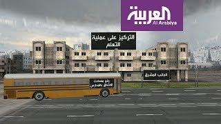 هل سيحظى شباب العرب بوظائف في المستقبل؟