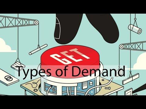 Types of Demand | Philip Kotler |Hindi