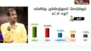 Makkal Manathil 2016 | Poll Survey (29/04/16) | Puthiya Thalaimurai TV