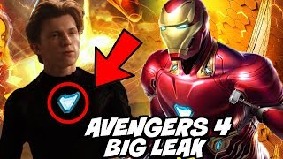 Spiderman new Suit, Iron man & Captain America in Avengers 4 Explained