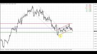 Title: Forex Peace Army | Sive Morten USDCAD Daily 06.06.17