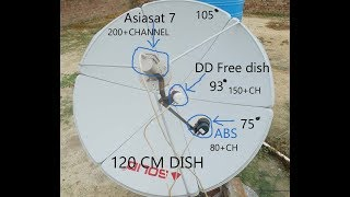 ASIASAT 7 DD FREE  AND ABS ON ONE 120 cm DISH SET