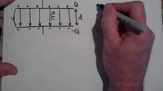 Basics of Capacitors