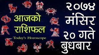 Aajako Rashifal 2074 Mangsir 20, Today's Horoscope, December 6, Wednesday