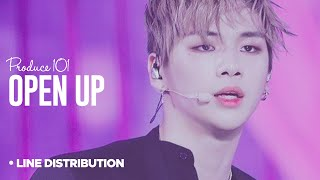 produce 101 open up line distribution color code