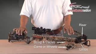 CSE-Crossbow Components Explained