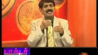 Dr. Kamaraj on Sun News Dr-X Part2.mp4