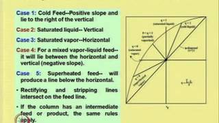 Mod-05 Lec-06 Fractional Distillation: McCabe Thiele Method