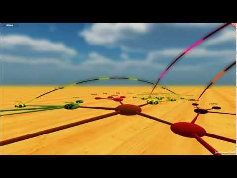Fully 3d mind mapping software. Free download