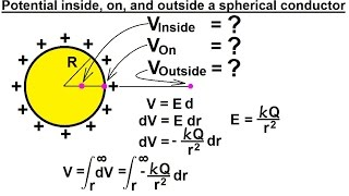 Physics - E&M: Electric Potential (12 of 22) Potential In-, On, & Outside a Spherical Conductor