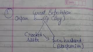 [HINDI] Great Expectation story explained fully ma English