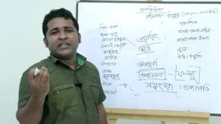 Part 03: Bangla-গদ্য (অপরিচিতা-রবীন্দ্রনাথ ঠাকুর)