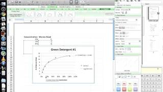 Graph Preparation and LD50 Calculation