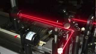 Transient Absorption Spectroscopy explained