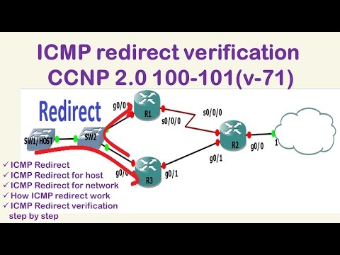 ICMP Redirect concepts and verification 300-101 (V-71)