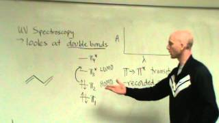 242:  Lecture 9:  MO theory and UV Spectroscopy