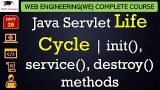 Java Servlet Life Cycle | init(), service(), destroy() methods