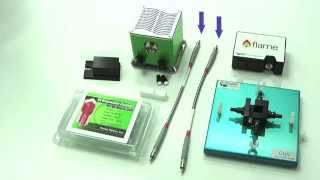 Basic Fluorescence Spectroscopy Setup