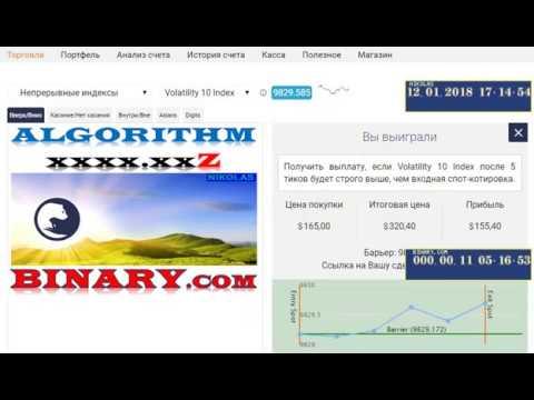 Algorithm xxxx.xxZ Binary.com