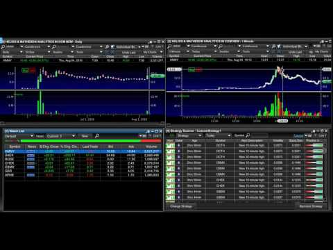 Video Lesson Review $HMNY $SAEX $RGSE $CHEK $CBMX $GBR $APHB