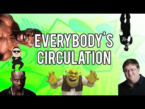 Xxx Mp4 TMABird Everybody S Circulation Lyric Video 3gp Sex