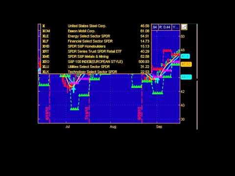 Xxx Mp4 Hot Stock Alerts 9 16 Mp4 3gp Sex