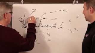 Chalk Talk : Hal Mumme : Quick Screen Game