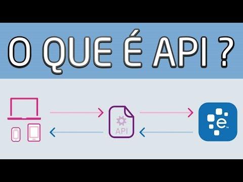 Xxx Mp4 O Que é API Como Funciona 3gp Sex