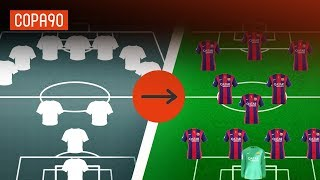 The Evolution of Football - Tactics through the Ages