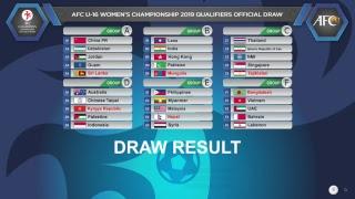 AFC U-16 Women