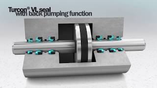 Turcon® VL Seal with active back-pumping