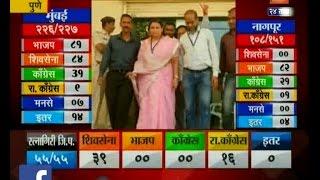 Pune | BJP | Migrated Contestant Reshma Bhosale Win