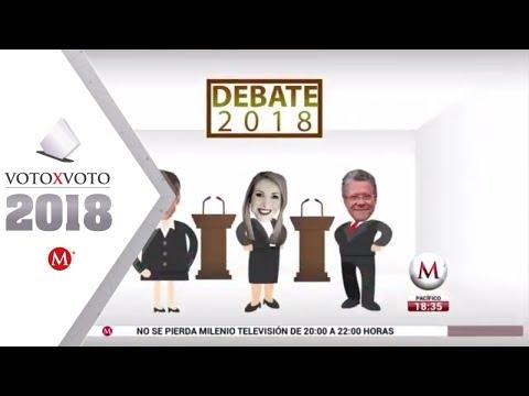Xxx Mp4 Lo Que Pasó Previo Al Debate Presidencial 2018 3gp Sex