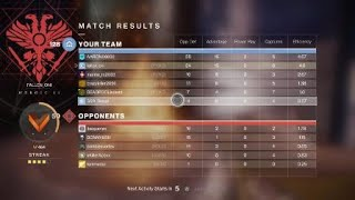Destiny 2 Iron Banner: reported for cheating.... I see why