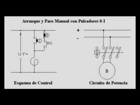 Contactor I Marcha Paro Manual