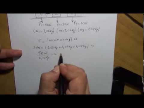 Dinámica. Segunda ley de Newton. Ejercicios resueltos Parte 1