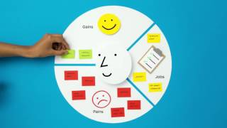 Strategyzer's Value Proposition Canvas Explained
