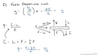 McCabe Thiele Graphical Method Example Part 1
