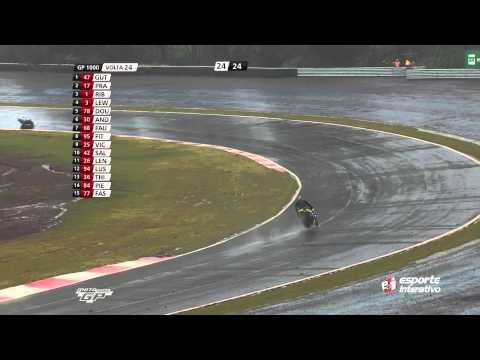 Chuva tombos e muita emoção o resumo da etapa de Cascavel da Moto 1000 GP