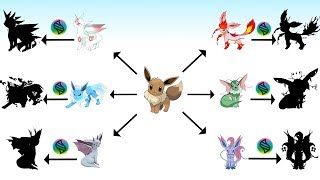 New Eeveelution & Mega Type Swap   Pokemon Gen 8 Fanart