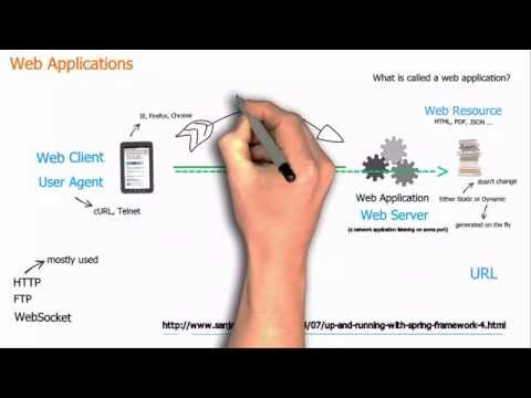 Xxx Mp4 Basic Concepts Of Web Applications How They Work And The HTTP Protocol 3gp Sex