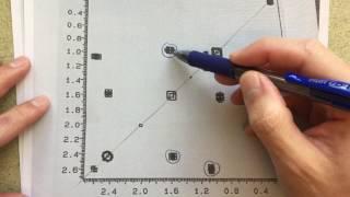 2D NMR Analysis - H-H COSY NMR