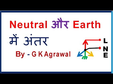 In Hindi AC supply Neutral and Earth difference