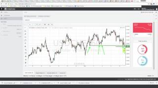 Daily Forex Technical Analysis - AUDJPY 13th March 2017