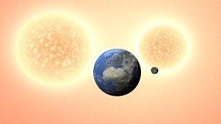 Making Earth Habitable Around VY Canis Majoris And UY Scuti, Universe Sandbox ²